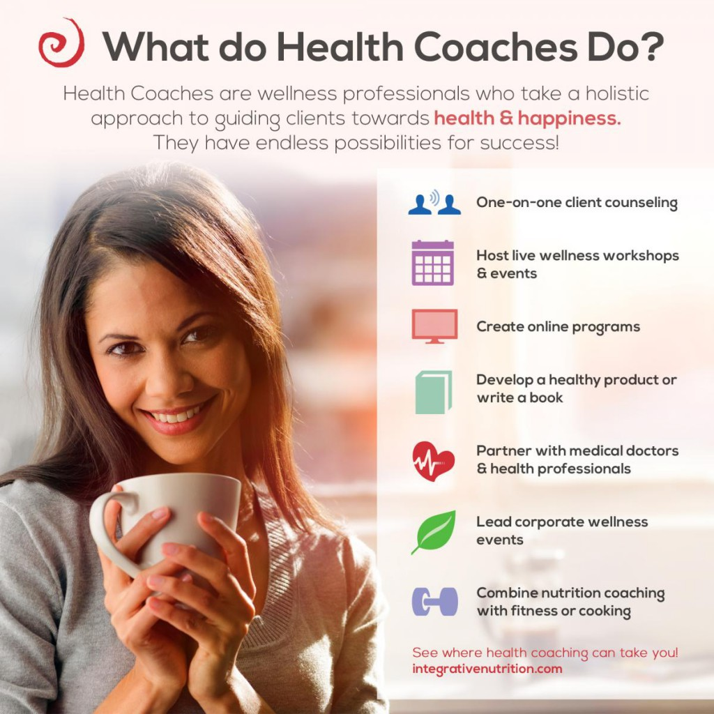 What Health Coaches Do graphic_0